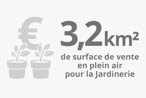 jardin_surface_vente