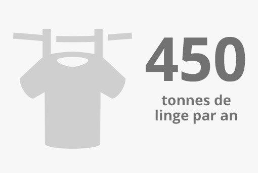 nettoyage_tonnes_linge
