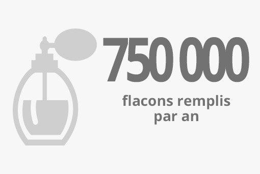 parfum_flacons_an